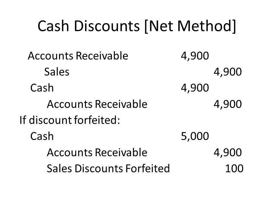 Cash Discounts [Net Method]